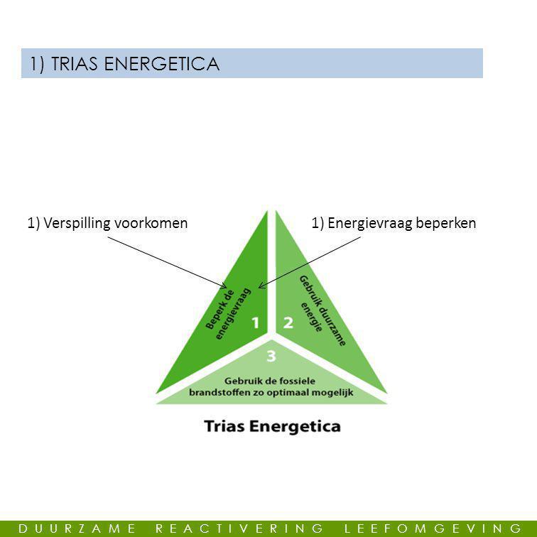 1) TRIAS ENERGETICA 1) Verspilling voorkomen 1) Energievraag beperken