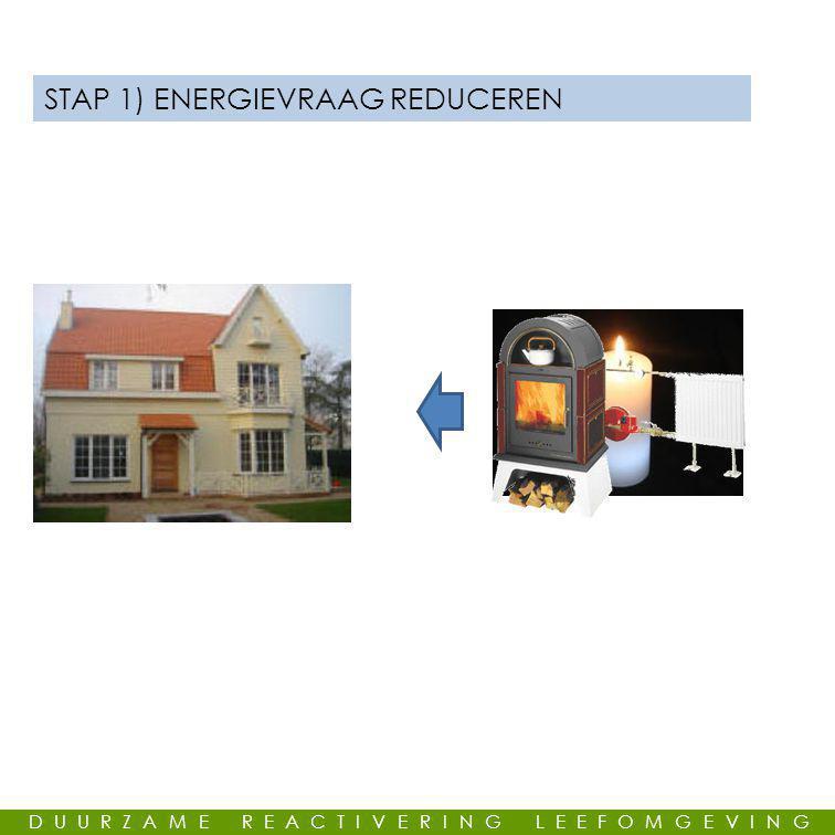 STAP 1) ENERGIEVRAAG REDUCEREN