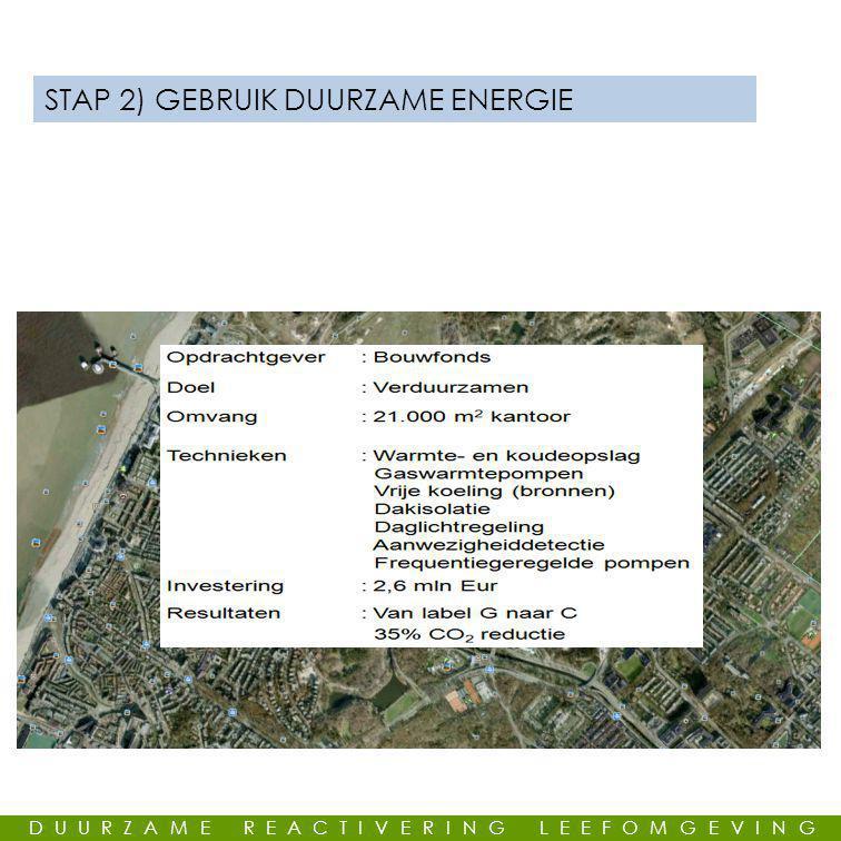 STAP 2) GEBRUIK DUURZAME ENERGIE