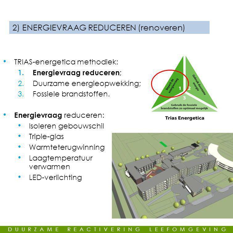 2) ENERGIEVRAAG REDUCEREN (renoveren)