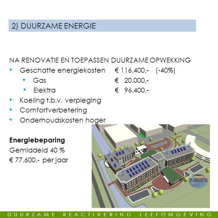 2) DUURZAME ENERGIE NA RENOVATIE EN TOEPASSEN DUURZAME OPWEKKING