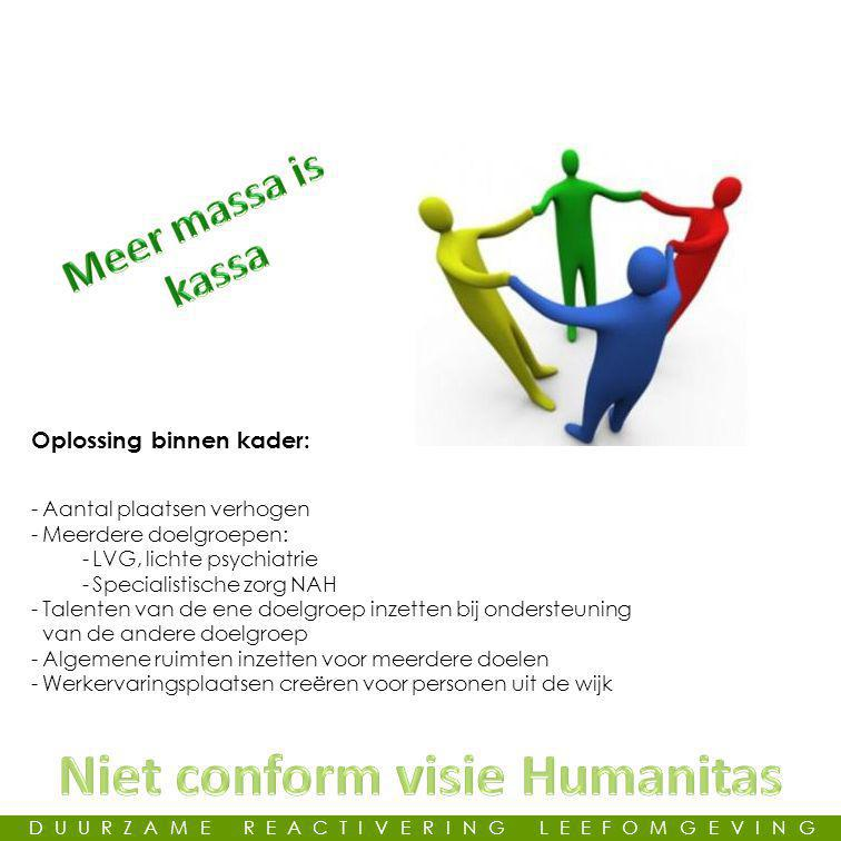 Niet conform visie Humanitas