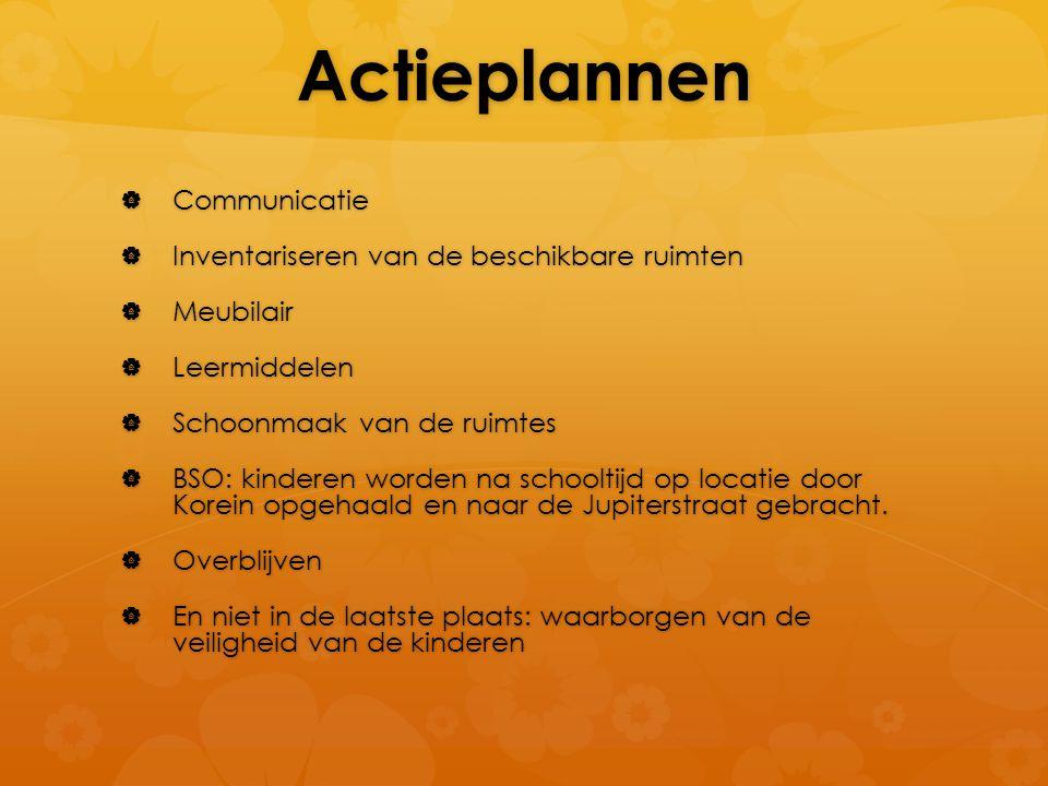 Actieplannen Communicatie Inventariseren van de beschikbare ruimten