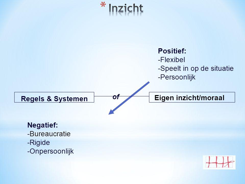 Inzicht Positief: -Flexibel. -Speelt in op de situatie. -Persoonlijk. of. Regels & Systemen. Eigen inzicht/moraal.