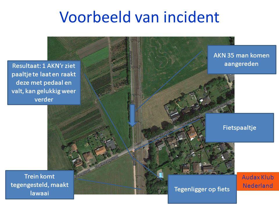 Voorbeeld van incident