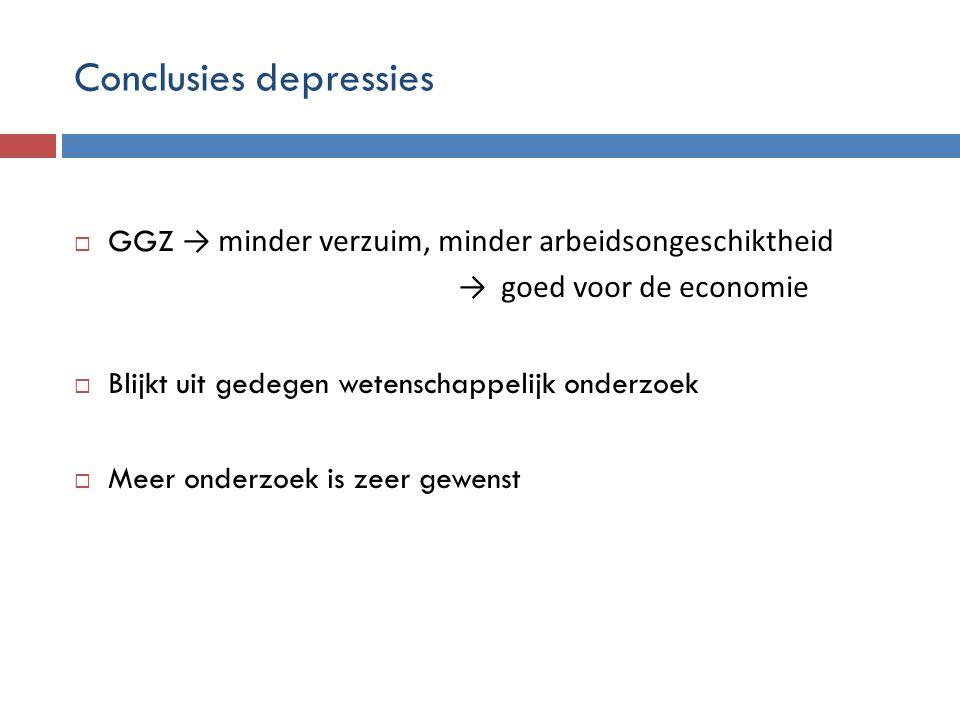Conclusies depressies