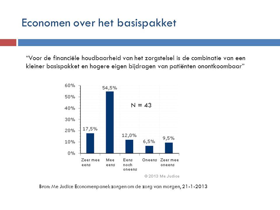 Economen over het basispakket