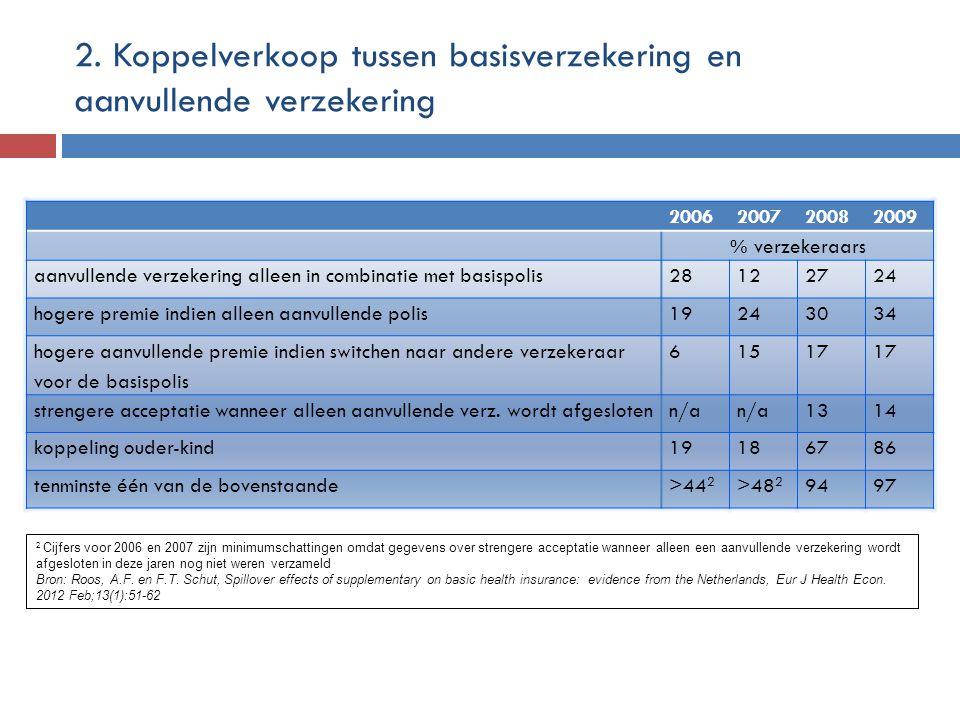 2. Koppelverkoop tussen basisverzekering en aanvullende verzekering