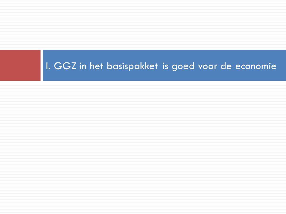 I. GGZ in het basispakket is goed voor de economie
