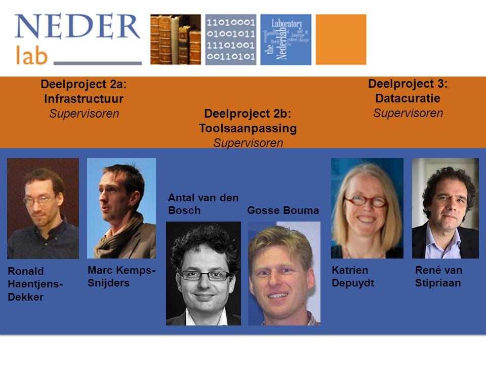 Deelproject 2b: Toolsaanpassing Supervisoren