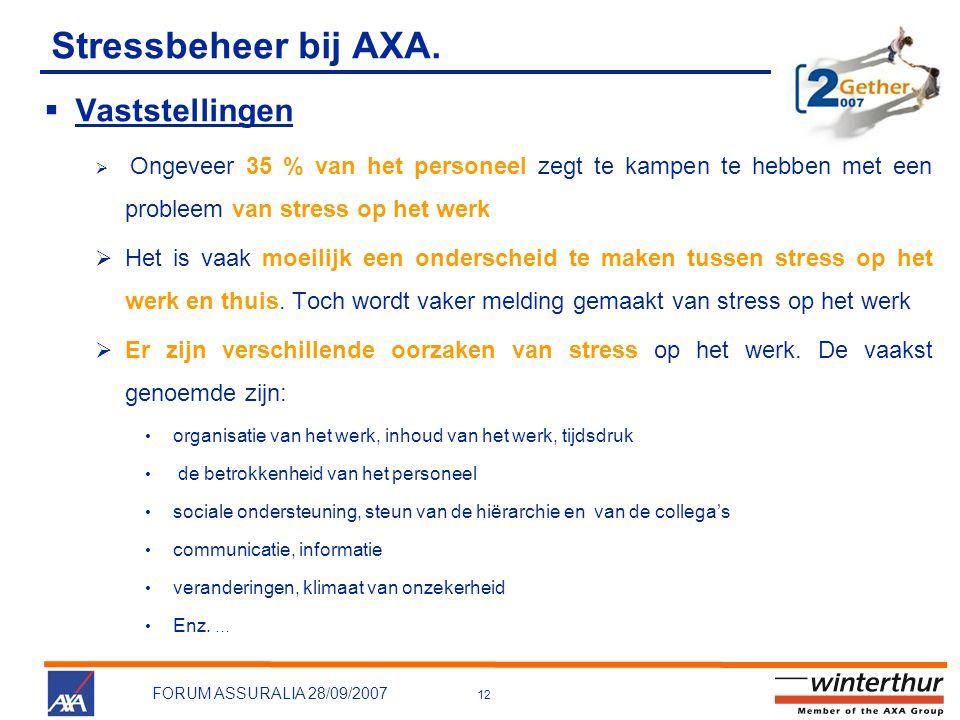 Stressbeheer bij AXA. Vaststellingen