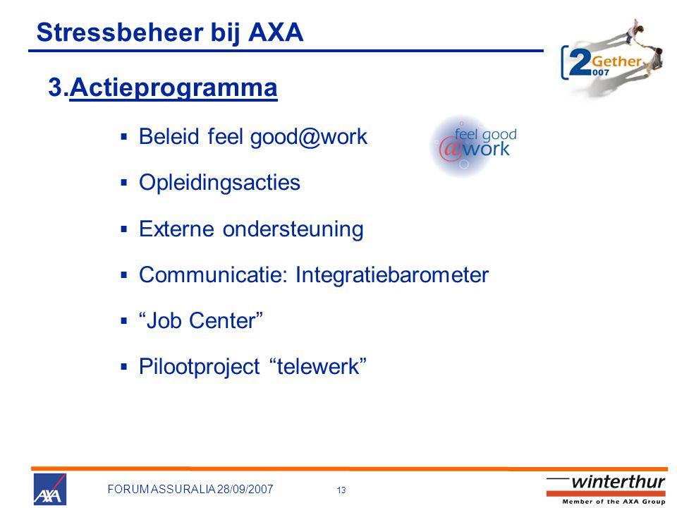 Stressbeheer bij AXA Actieprogramma Beleid feel good@work