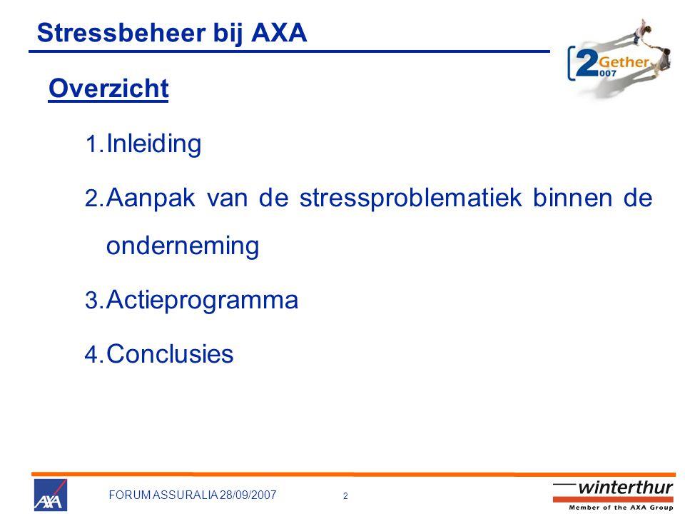 Stressbeheer bij AXA Overzicht. Inleiding. Aanpak van de stressproblematiek binnen de onderneming.