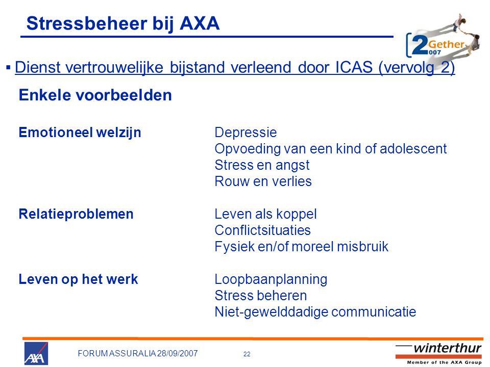 Stressbeheer bij AXA Enkele voorbeelden