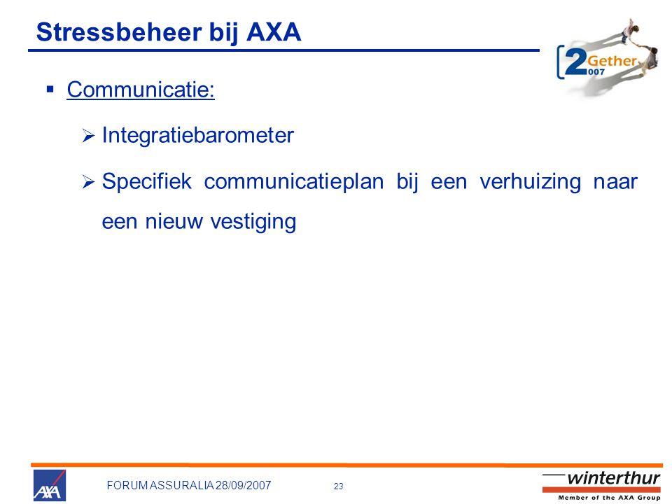 Stressbeheer bij AXA Communicatie: Integratiebarometer