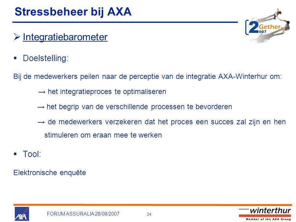 Stressbeheer bij AXA Integratiebarometer Doelstelling: Tool: