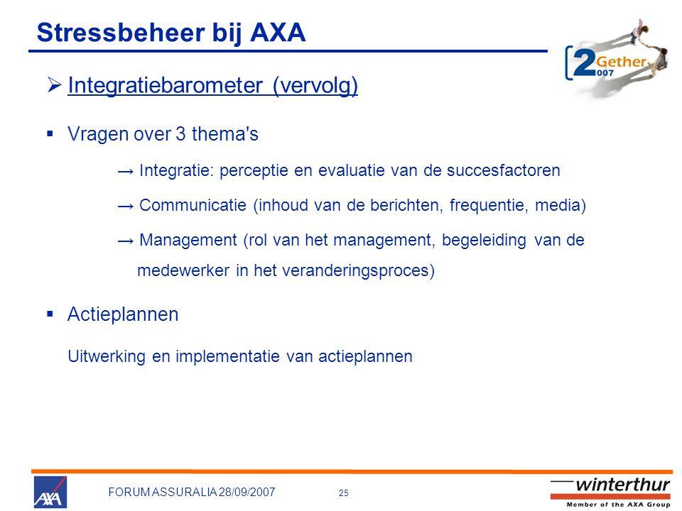 Stressbeheer bij AXA Integratiebarometer (vervolg)