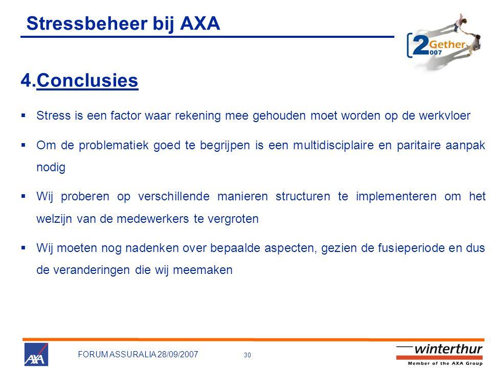 Stressbeheer bij AXA Conclusies