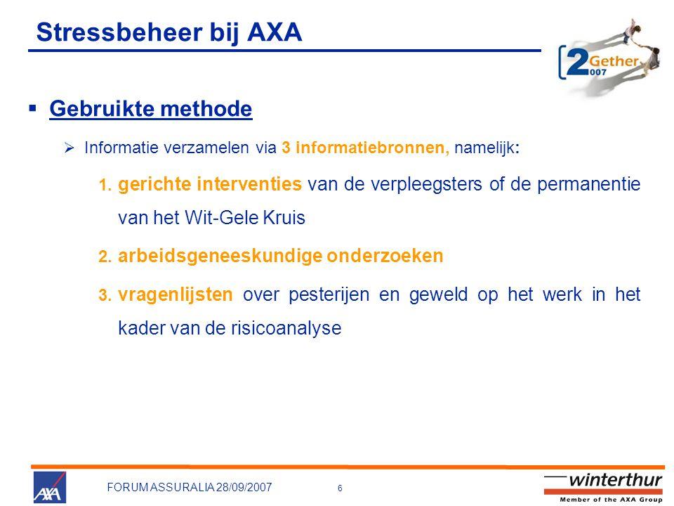 Stressbeheer bij AXA Gebruikte methode