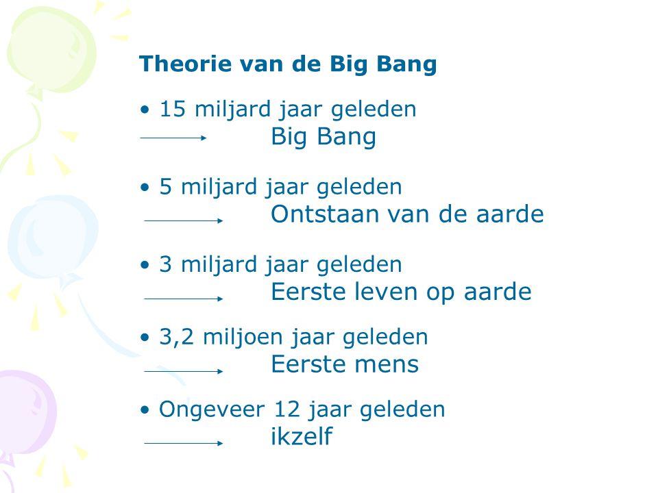Theorie van de Big Bang 15 miljard jaar geleden Big Bang. 5 miljard jaar geleden Ontstaan van de aarde.