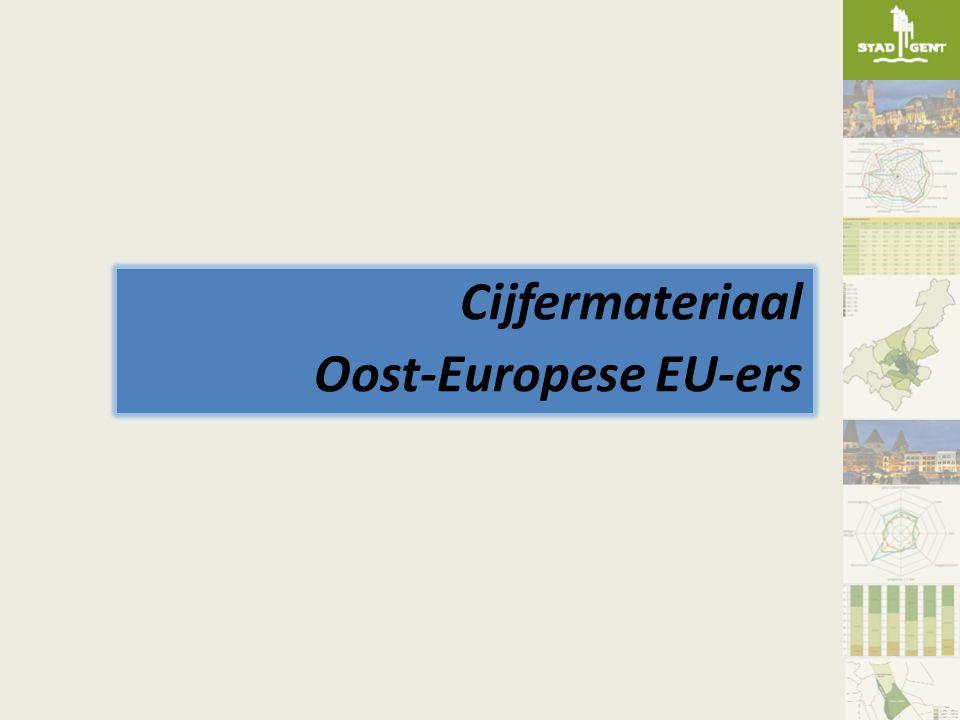 Cijfermateriaal Oost-Europese EU-ers