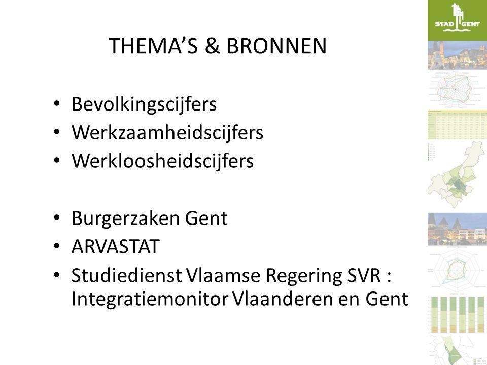 THEMA'S & BRONNEN Bevolkingscijfers Werkzaamheidscijfers
