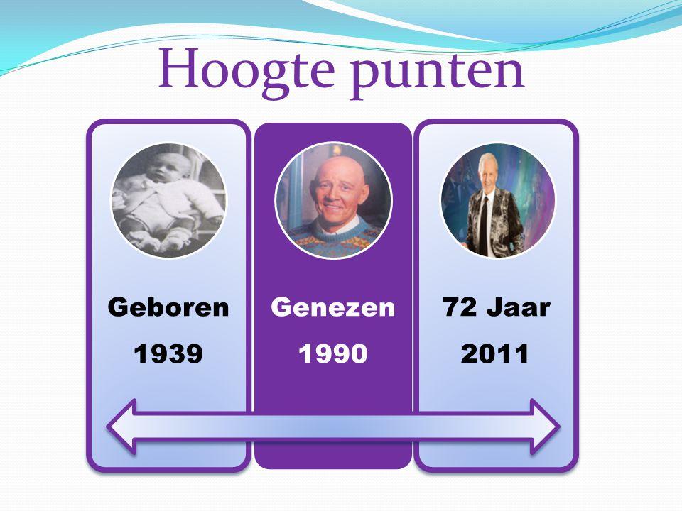 Hoogte punten Geboren 1939 Genezen 1990 72 Jaar 2011