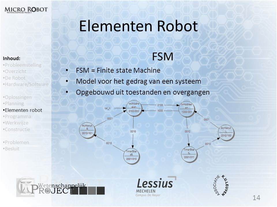 Elementen Robot FSM FSM = Finite state Machine