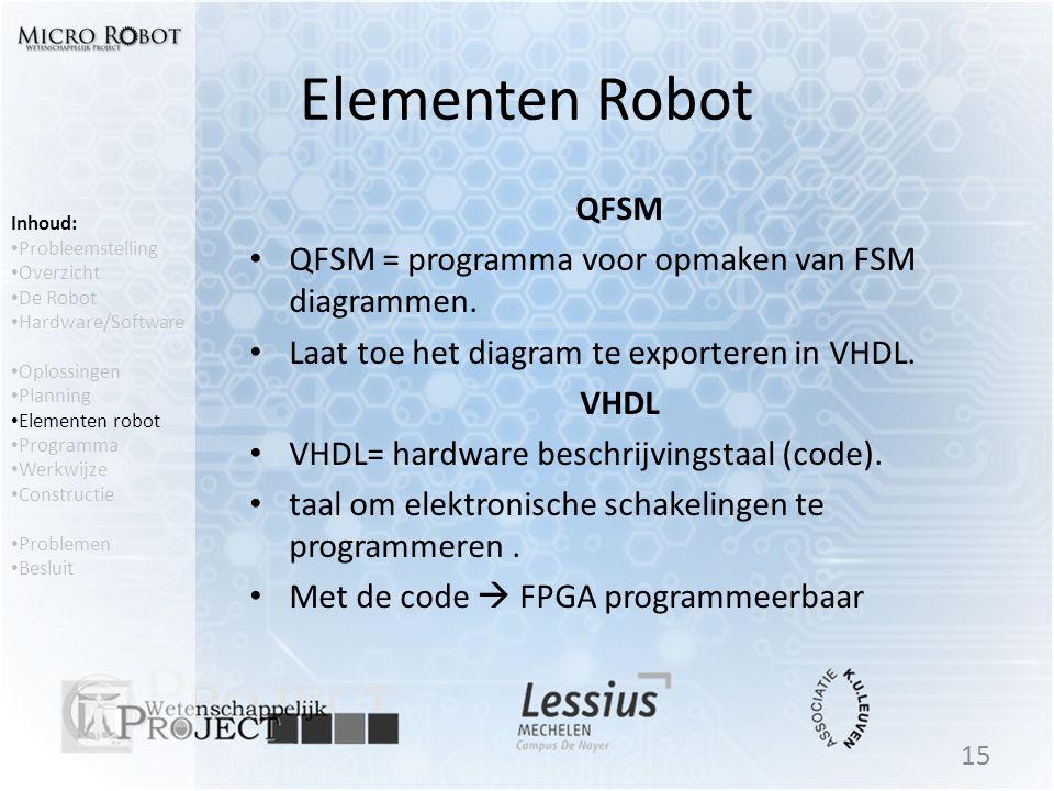 Elementen Robot QFSM QFSM = programma voor opmaken van FSM diagrammen.