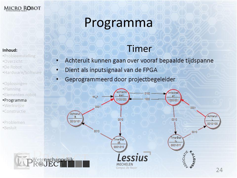 Programma Timer Achteruit kunnen gaan over vooraf bepaalde tijdspanne