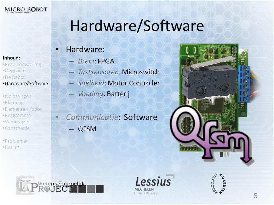 Hardware/Software Hardware: Communicatie: Software Brein: FPGA