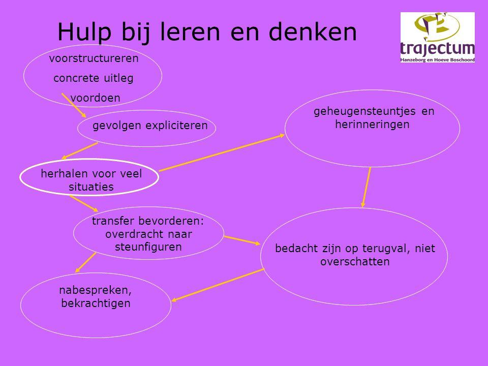 Hulp bij leren en denken