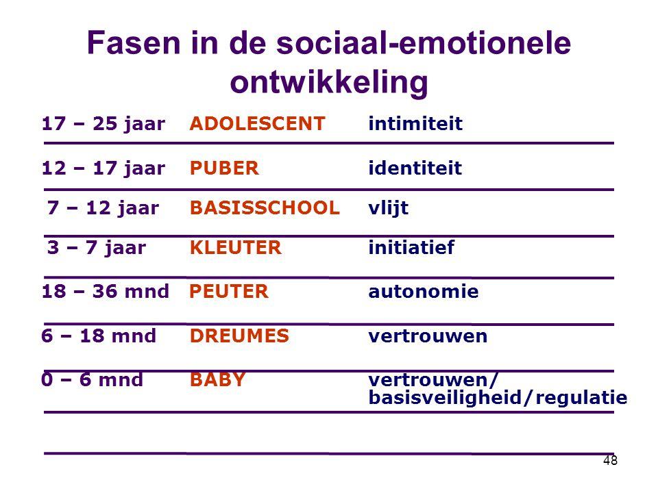Fasen in de sociaal-emotionele ontwikkeling