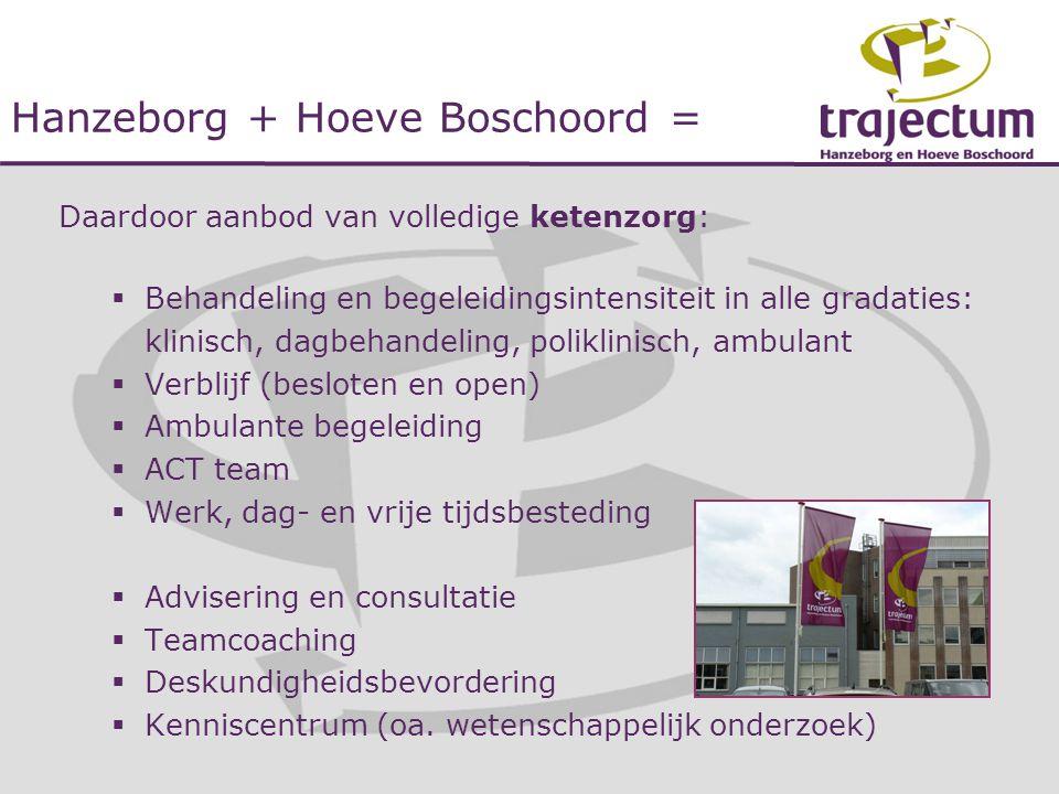Hanzeborg + Hoeve Boschoord =