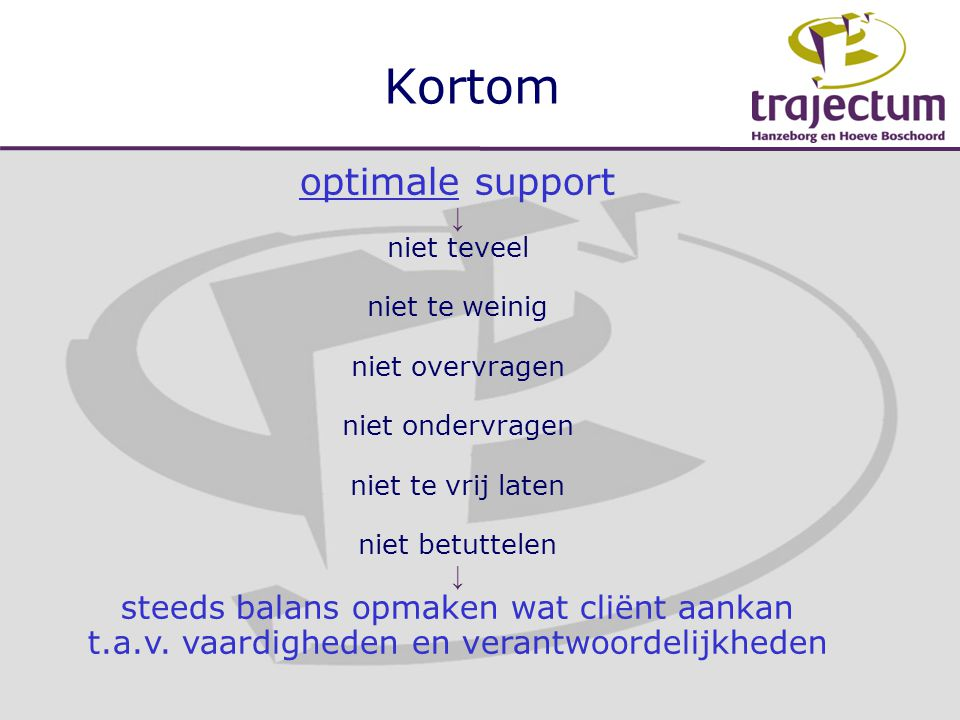 Kortom optimale support