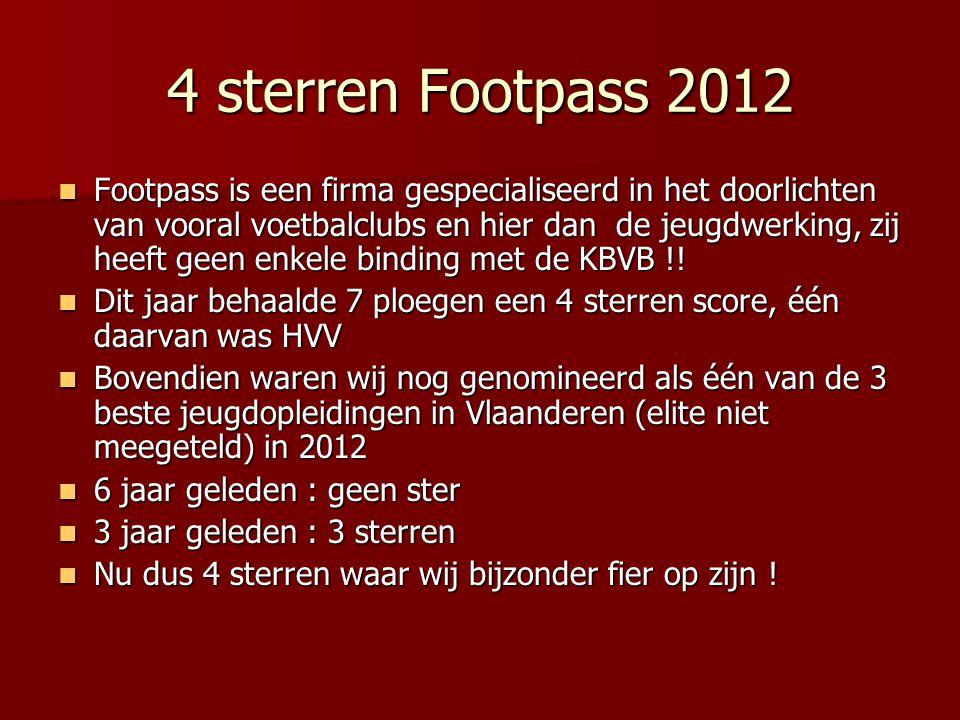 4 sterren Footpass 2012