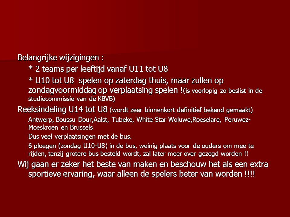 Belangrijke wijzigingen : * 2 teams per leeftijd vanaf U11 tot U8