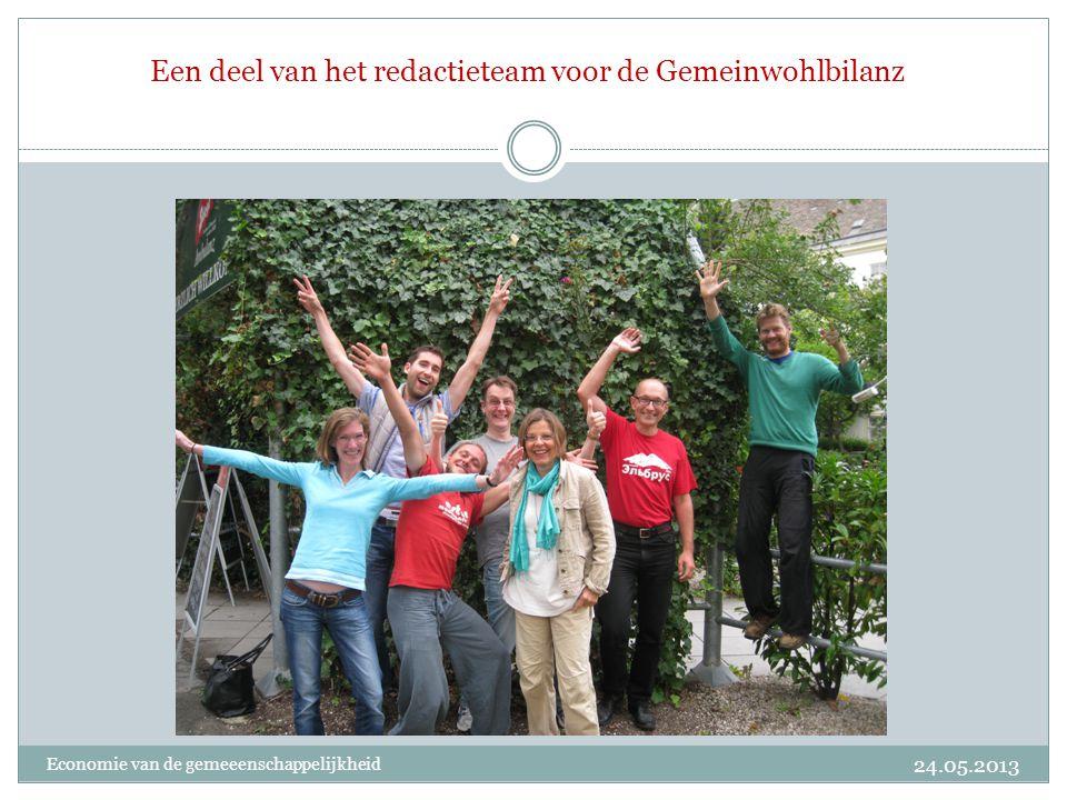 Een deel van het redactieteam voor de Gemeinwohlbilanz