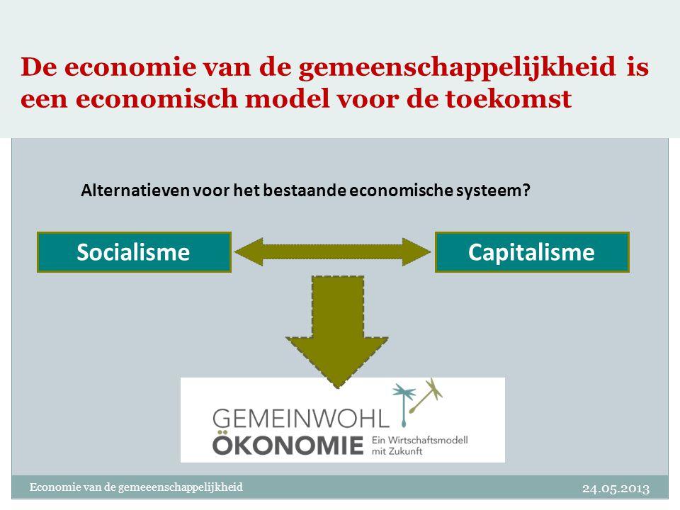 Alternatieven voor het bestaande economische systeem