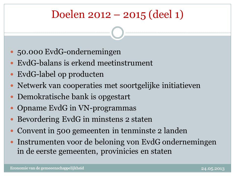 Doelen 2012 – 2015 (deel 1) 50.000 EvdG-ondernemingen