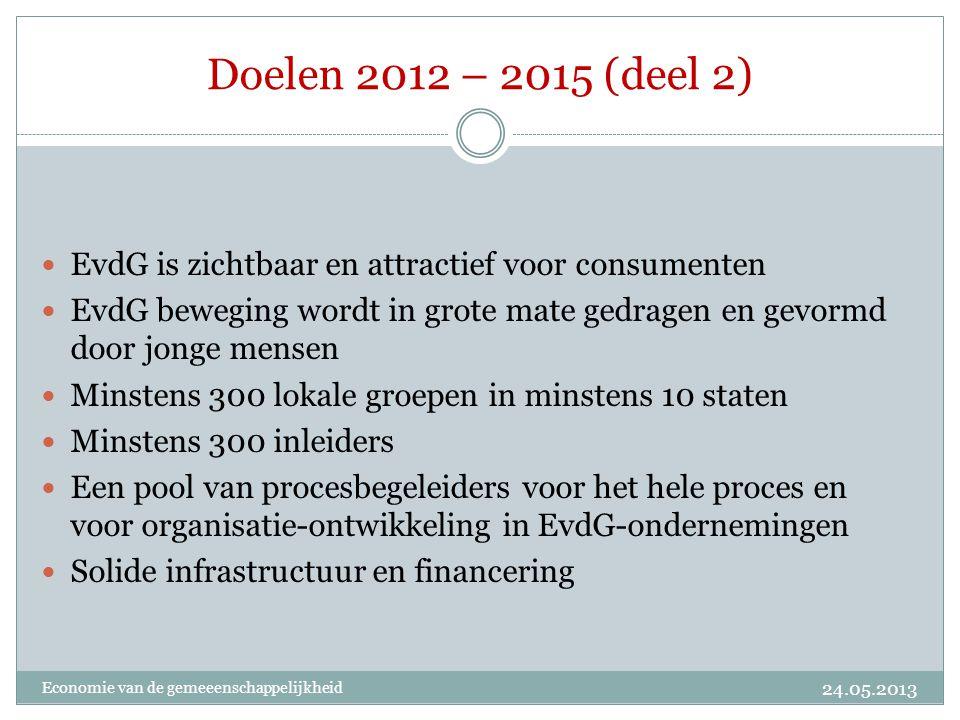Doelen 2012 – 2015 (deel 2) EvdG is zichtbaar en attractief voor consumenten.