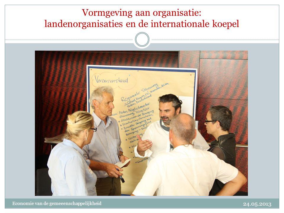 Vormgeving aan organisatie: landenorganisaties en de internationale koepel