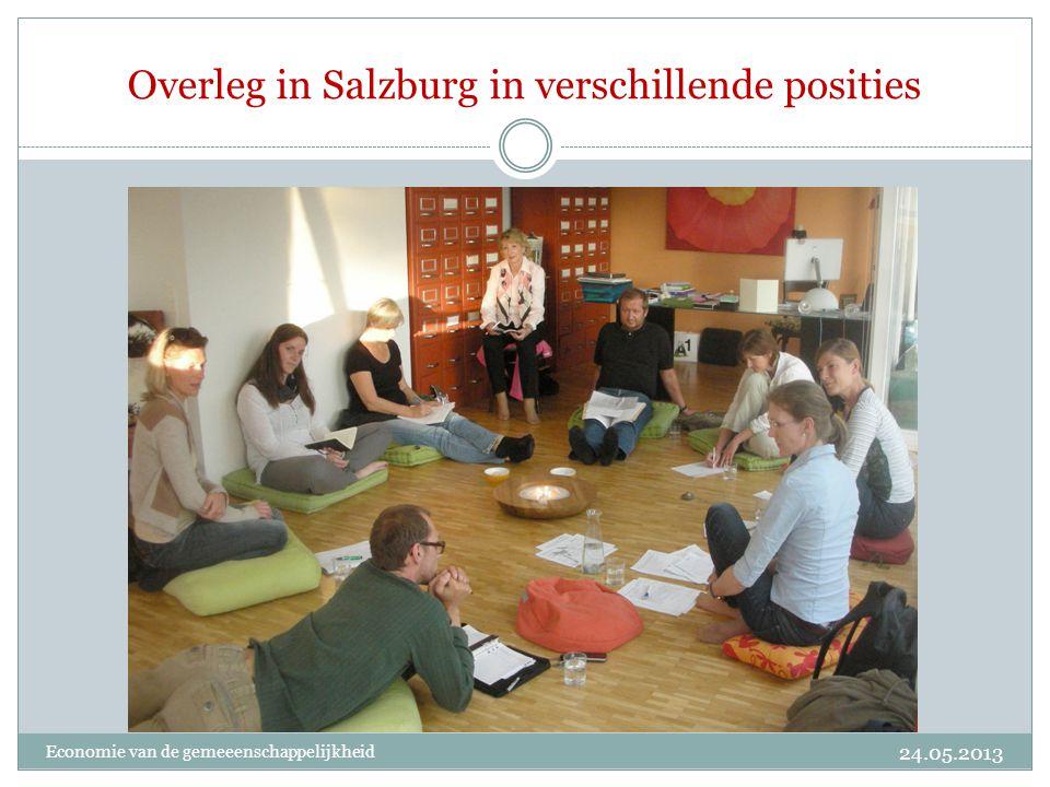 Overleg in Salzburg in verschillende posities