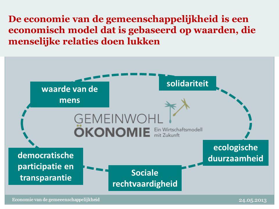 ecologische duurzaamheid democratische participatie en transparantie