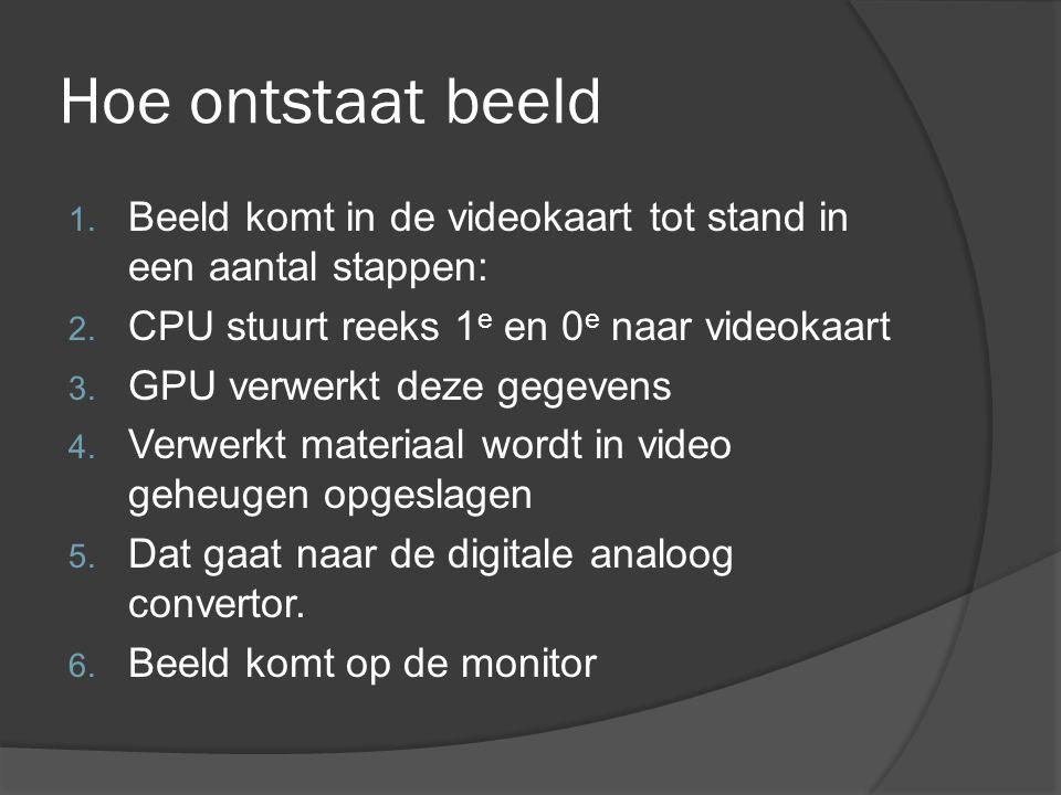 Hoe ontstaat beeld Beeld komt in de videokaart tot stand in een aantal stappen: CPU stuurt reeks 1e en 0e naar videokaart.