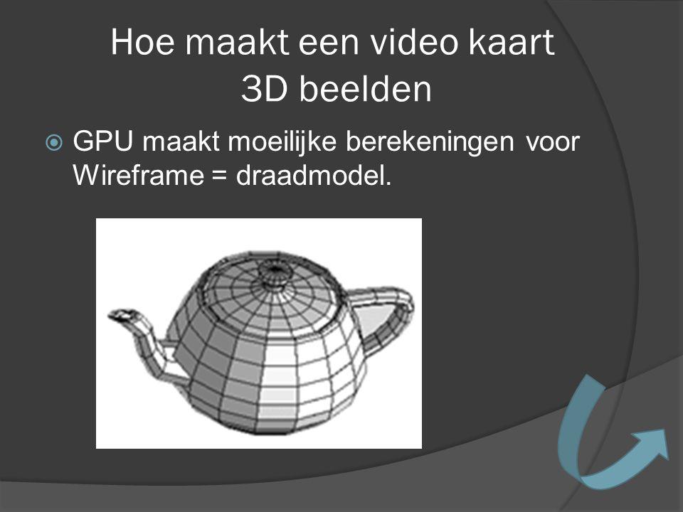 Hoe maakt een video kaart 3D beelden