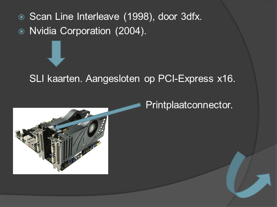 Scan Line Interleave (1998), door 3dfx.