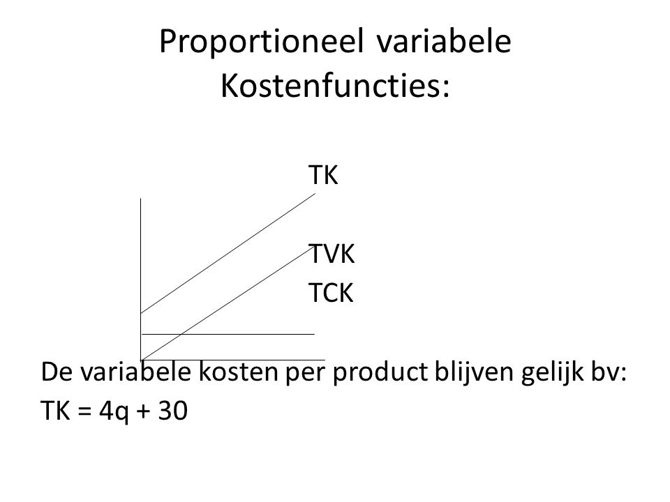 Proportioneel variabele Kostenfuncties: