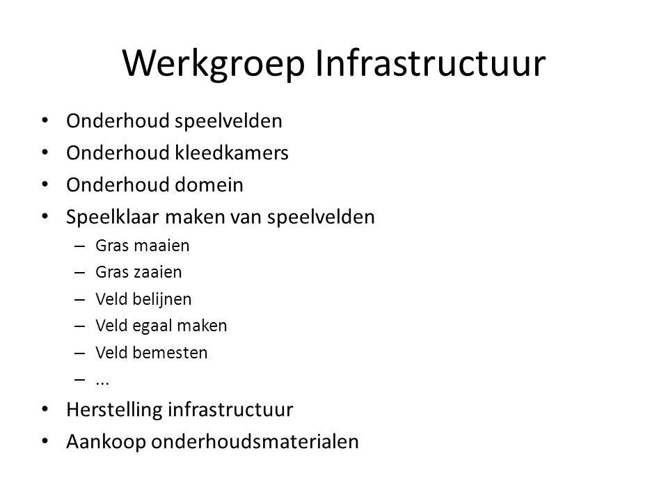 Werkgroep Infrastructuur