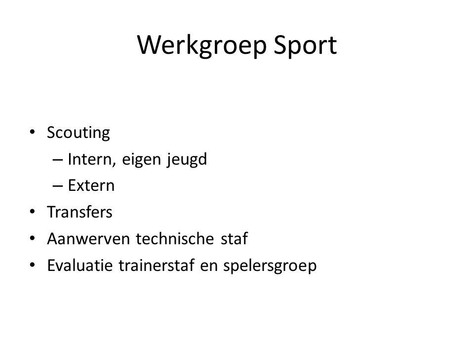 Werkgroep Sport Scouting Intern, eigen jeugd Extern Transfers